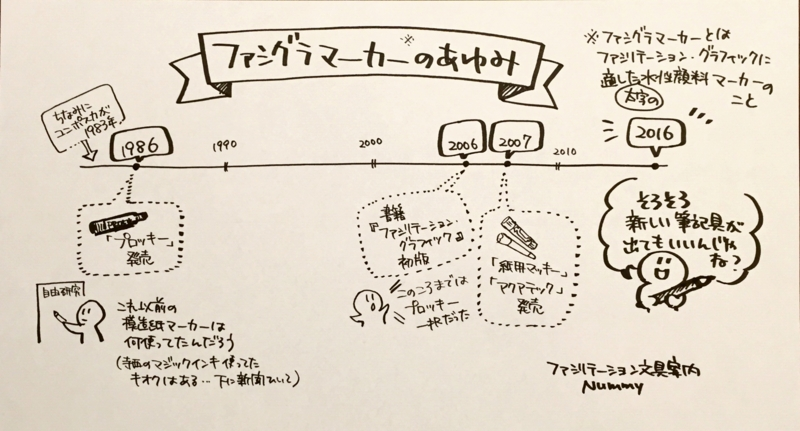 facigra-marker_02