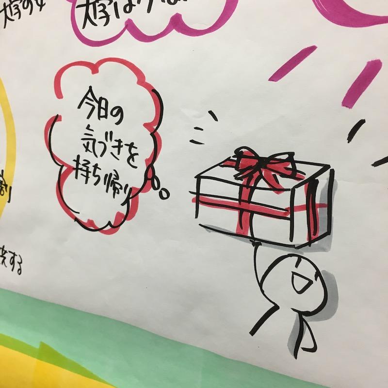日本学生支援機構ワークショップ