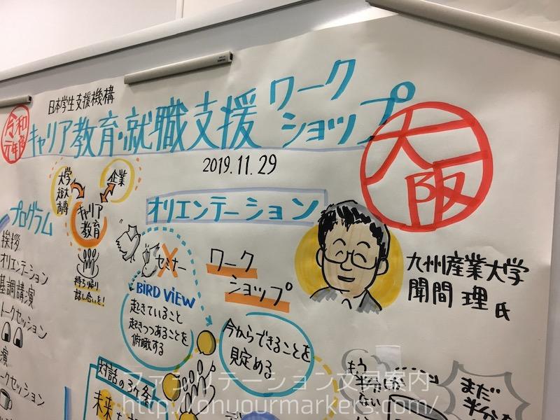 日本学生支援機構キャリア教育・就職支援ワークショップ