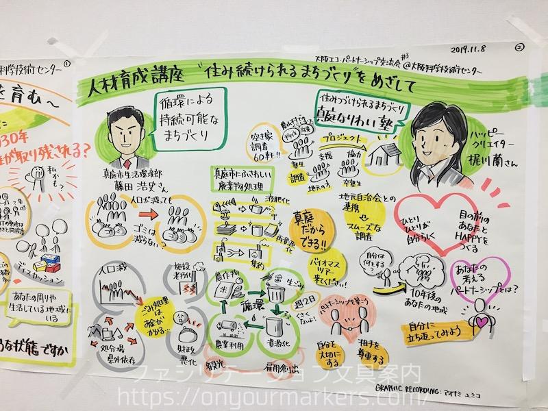 大阪エコ・パートナーシップ交流会